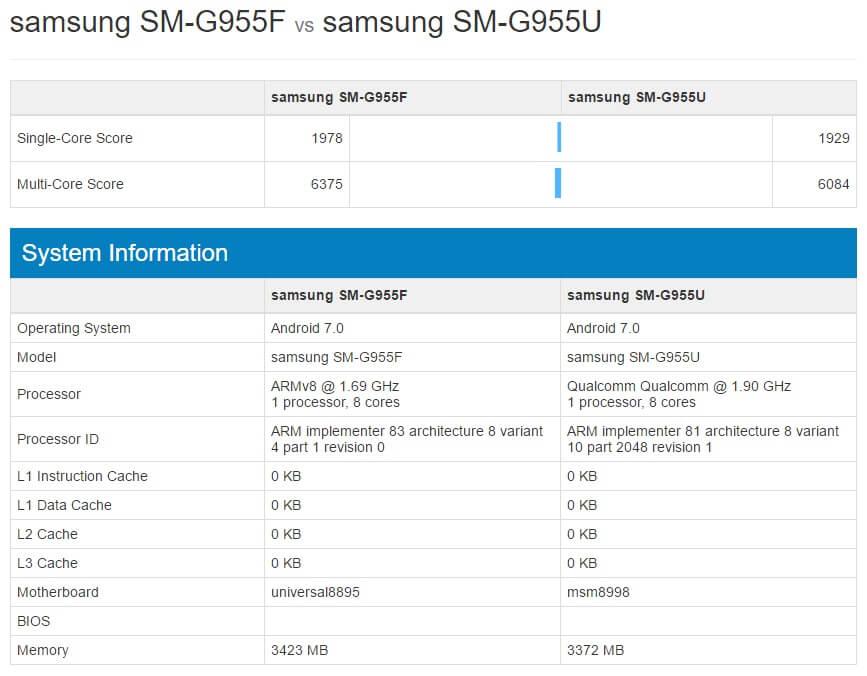 Samsung Galaxy S8 Exynos 8895 vs Snapdragon 835